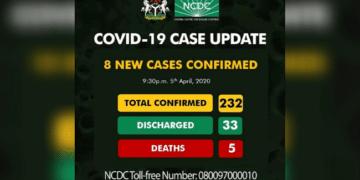 ait-update-coronavirus