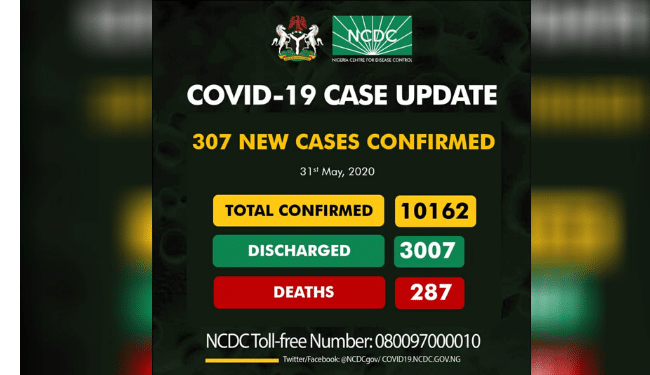 Breaking: Nigeria now has over 10,000 Covid-19 cases | AIT LIVE